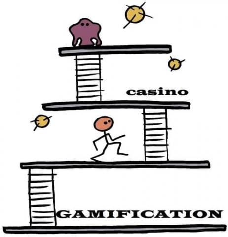 Gamification av Online Casinon en växande trend